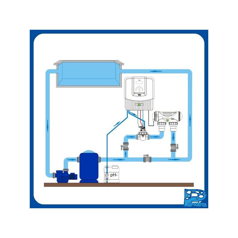 Syst me de traitement automatique pamatrex sa piscines for Piscine miroir fonctionnement